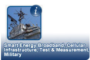 Smart Energy, Broadband, Cellular Infrastructure, Test & Measurement, Military